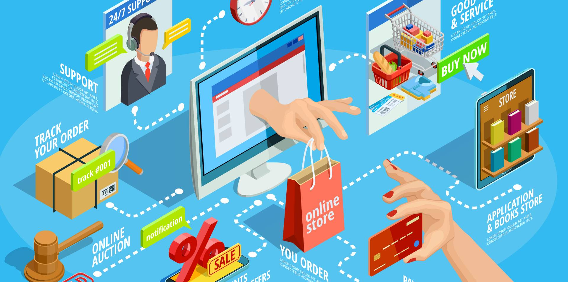 How to Develop a Solid E-Commerce Marketing Strategy